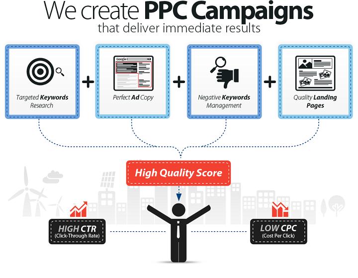 ppc-banner
